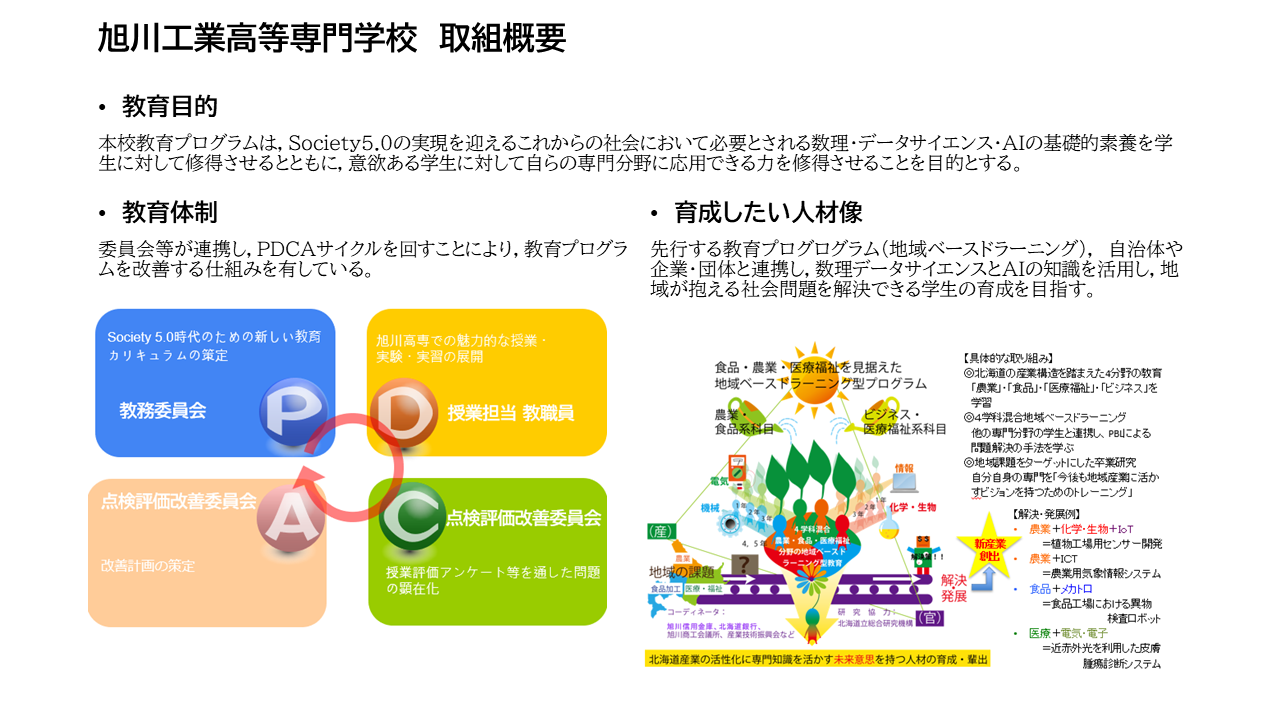 https://www.asahikawa-nct.ac.jp/COMPASS/0b29ba2ea1412aab7b0f0c3afe0e86d652219dc5.PNG