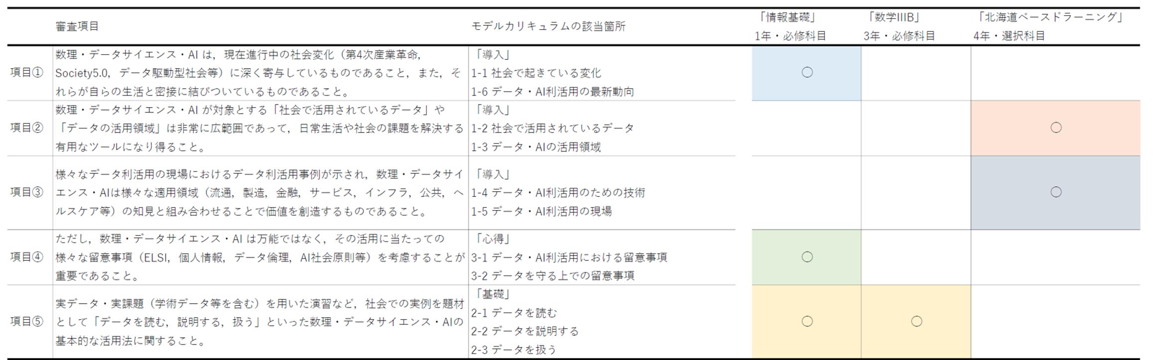 https://www.asahikawa-nct.ac.jp/COMPASS/img/p2.PNG